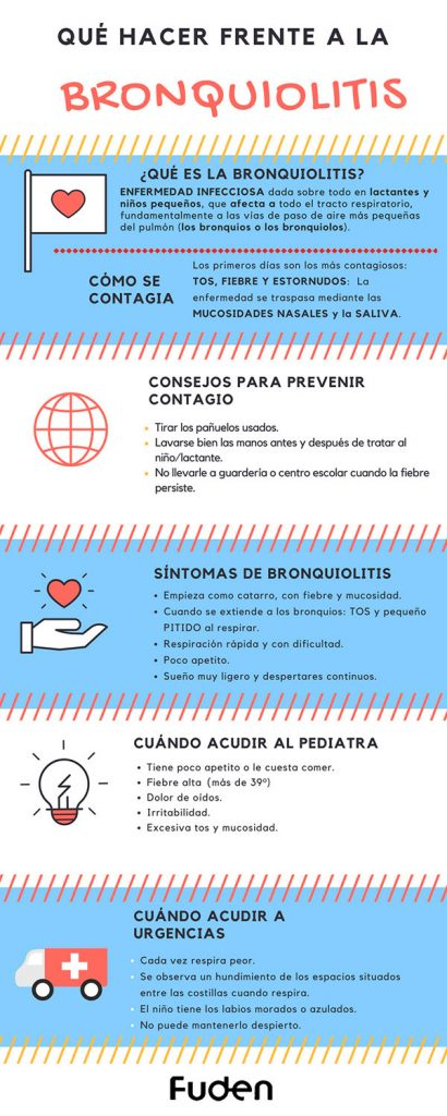 Bronquiolitis infog